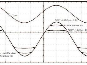 D类功放IC的功率限制(Power Limiter)原理说明