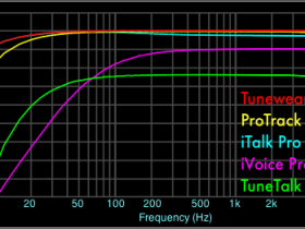 iPhone Line Input Frequency Response Comparison