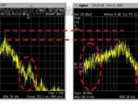 如何降低D类音频应用中的电磁干扰