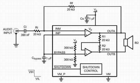 手机设计中音频功率放大器介绍 - zhangleiic - zhangleiic的个人主页