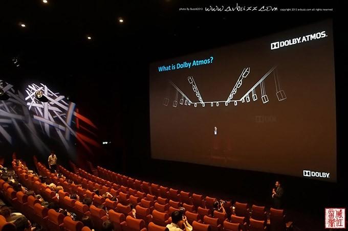 从技木层面到产品的点评剖析家用Dolby Atmos构建攻略