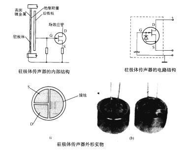 驻极体传声器(驻极体话筒)