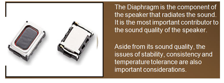 智能手机音频的改进:音量、音质和微型扬声器保护