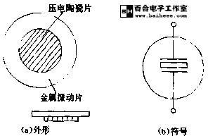 压电陶瓷(片)工作原理与性能参数
