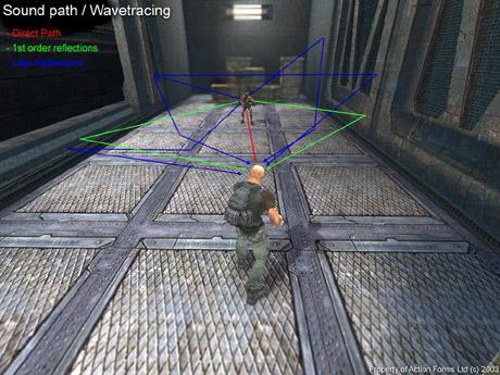 游戏中的现代音频技术综述