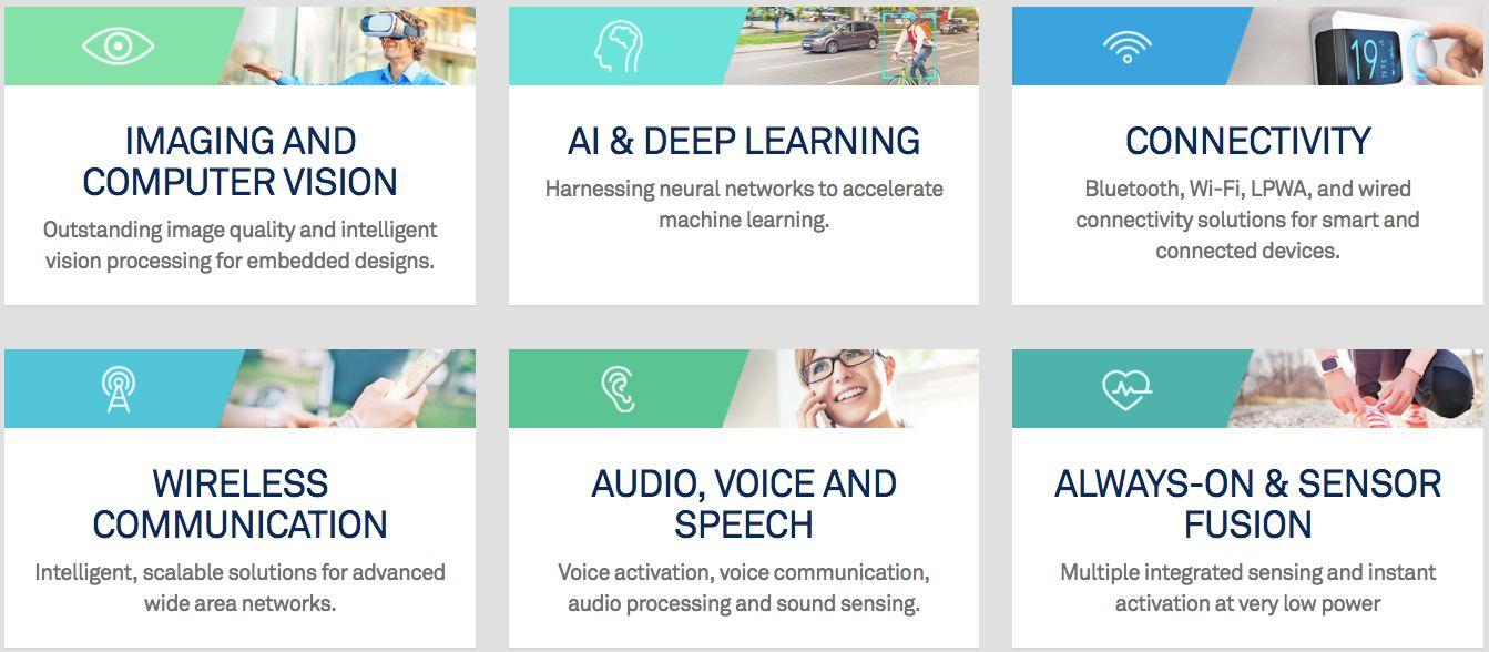 2018 年智能耳机的主题是什么?看看DSP内核大佬CEVA吧