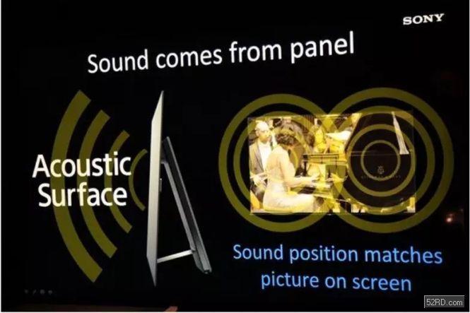 浅谈屏幕发声: 从SONY 4K OLED TV A1到vivo NEX新旗舰