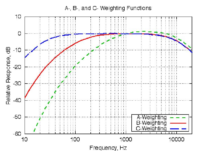 weighting.jpg