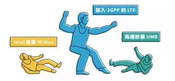 一部波澜壮阔的移动通信史:1G→2G→3G→4G→5G